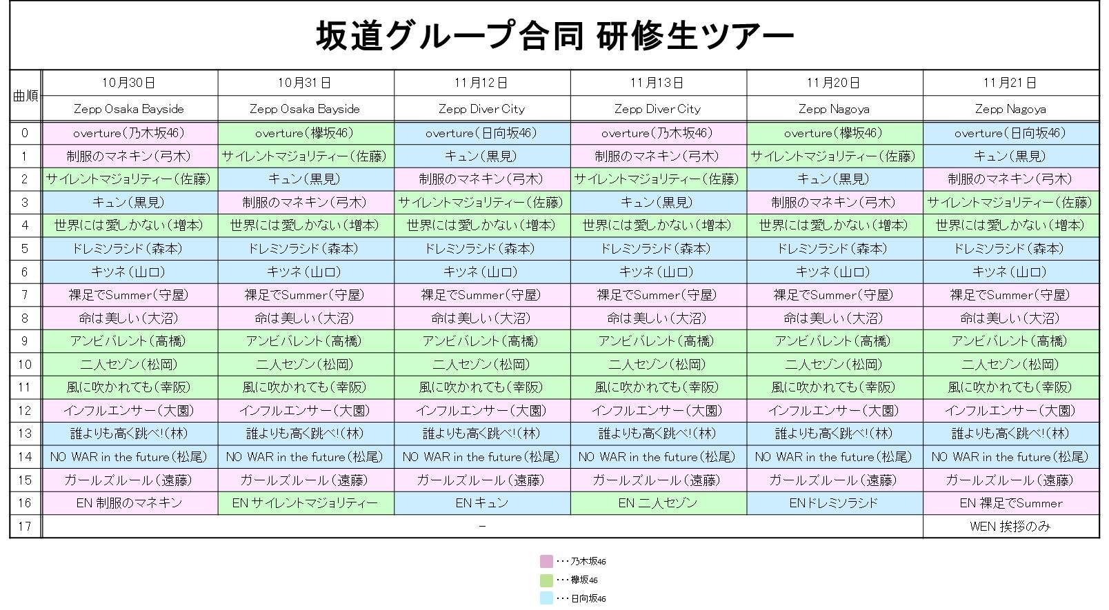 生 坂道 研修 【日向坂46】坂道研修生とは?配属や研修生3名について徹底解説!